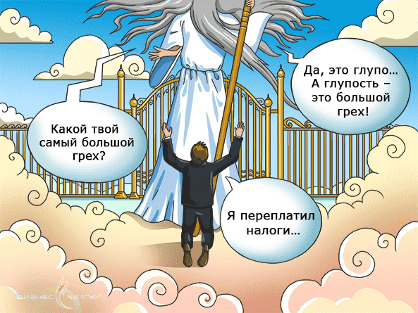 Возмещение НДС.